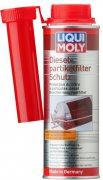 Ochrana filtra pevných častíc (DPF) - 250ml